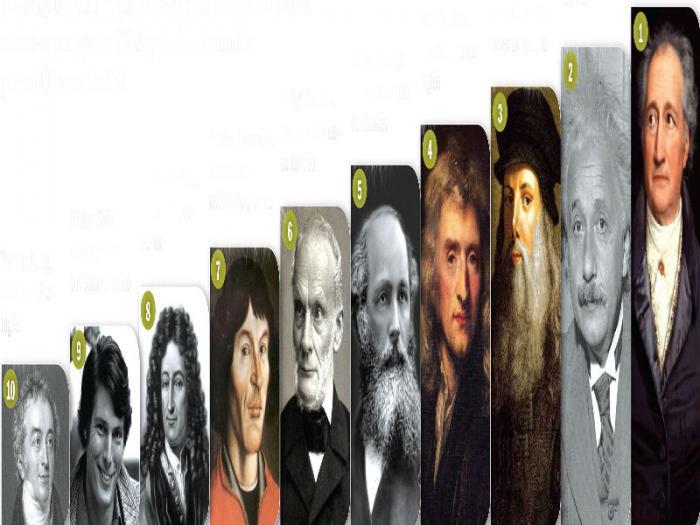 As 10 pessoas mais inteligentes do mundo