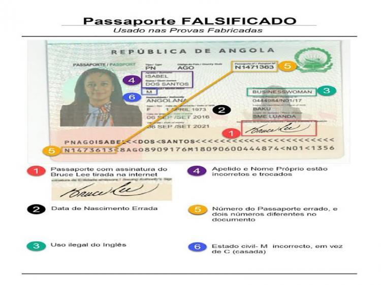 Ministério Público usou passaporte falso para solicitar arresto do património de Isabel    dos Santos