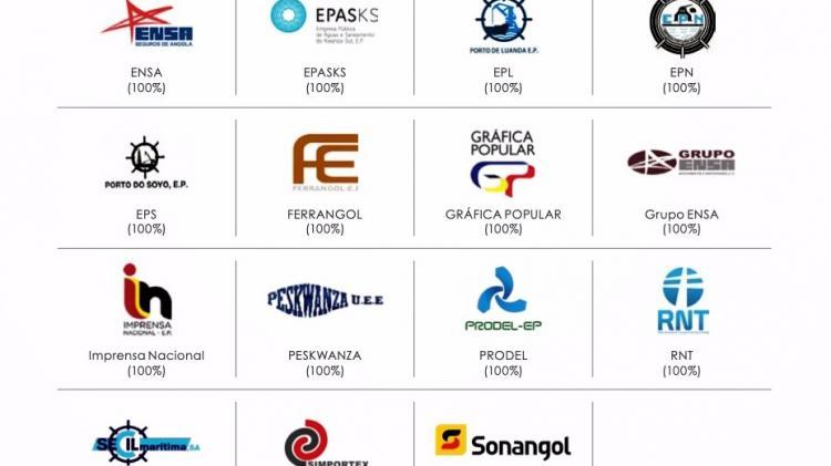 Prodel e Recredit: empresas públicas que mais contribuíram para os resultados operacionais